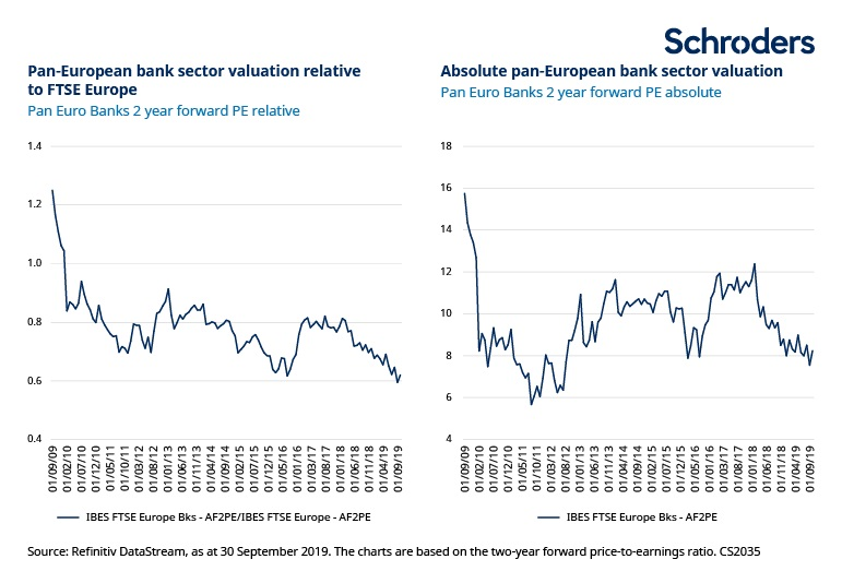 CS2035-european-banks-valuations.jpg