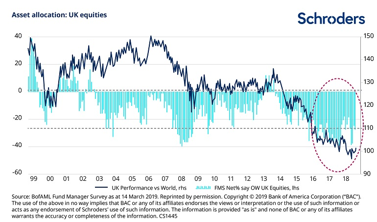 CS11445_Equities_chart_v1_UK_equities_V3.jpg