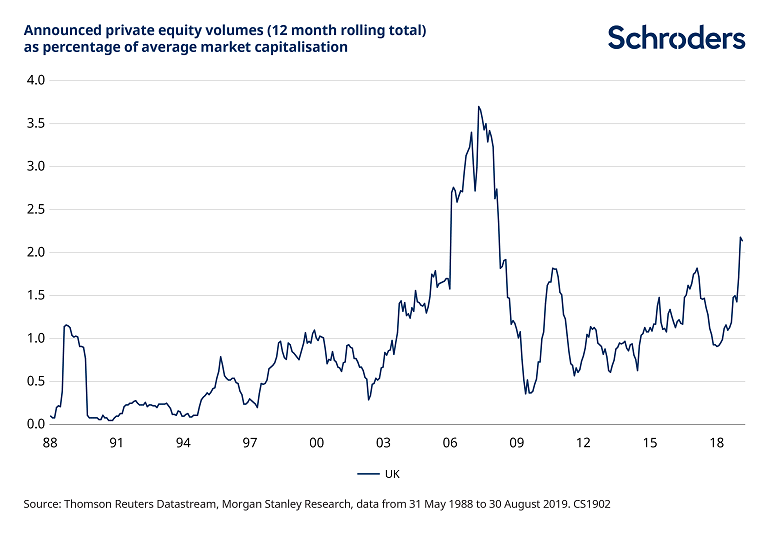 Private-equity_UK_equities.png