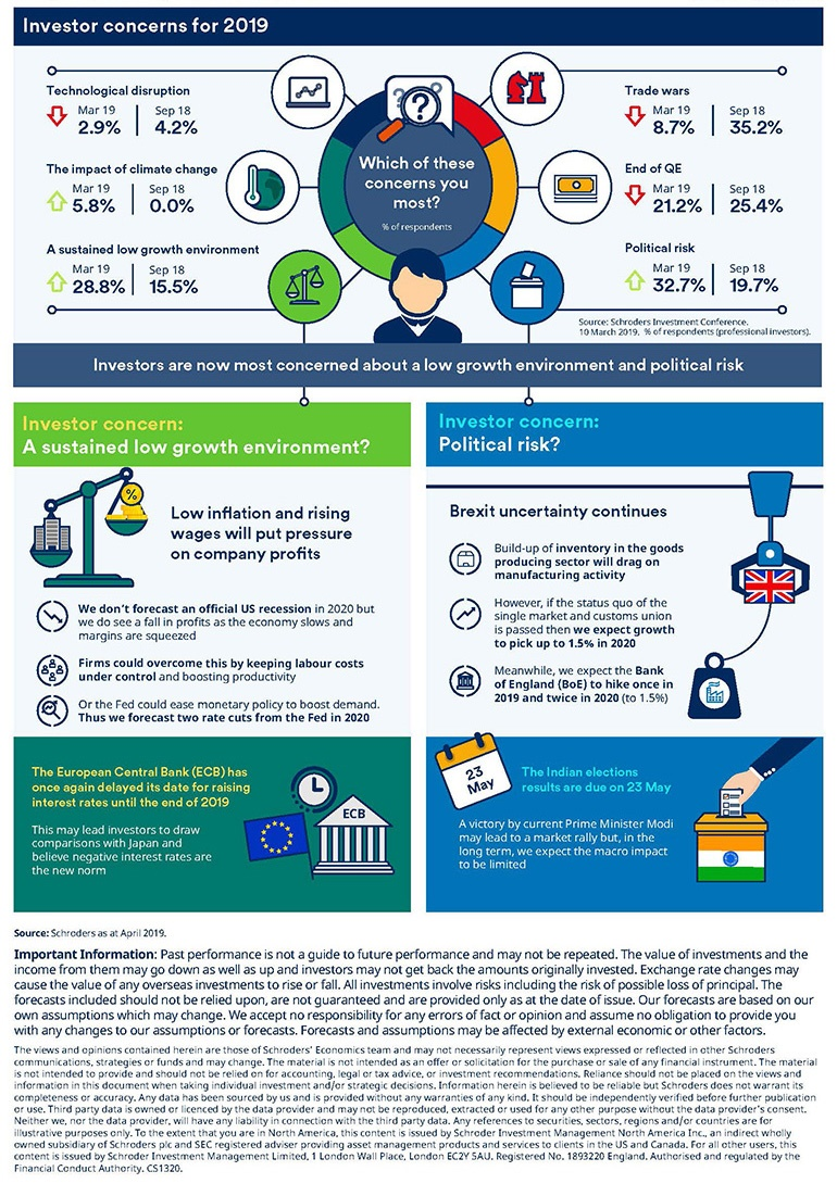 Economic-infographic-Apr-CS1320.jpg
