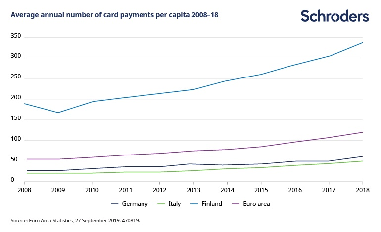 annual-card-payments-per-capita-470819.jpg