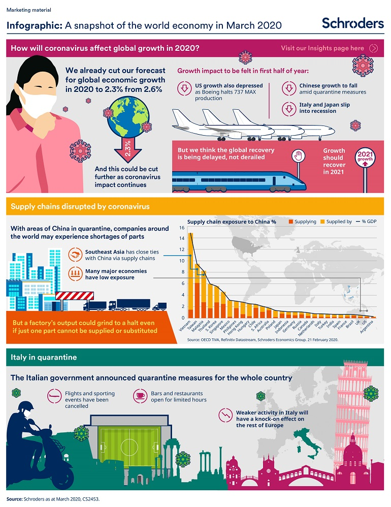 CS2453-March-2020-economic-infographic.jpg